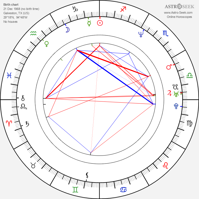 Alex McLeod - Astrology Natal Birth Chart