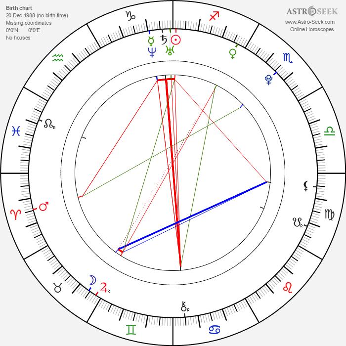 Álex Merino - Astrology Natal Birth Chart