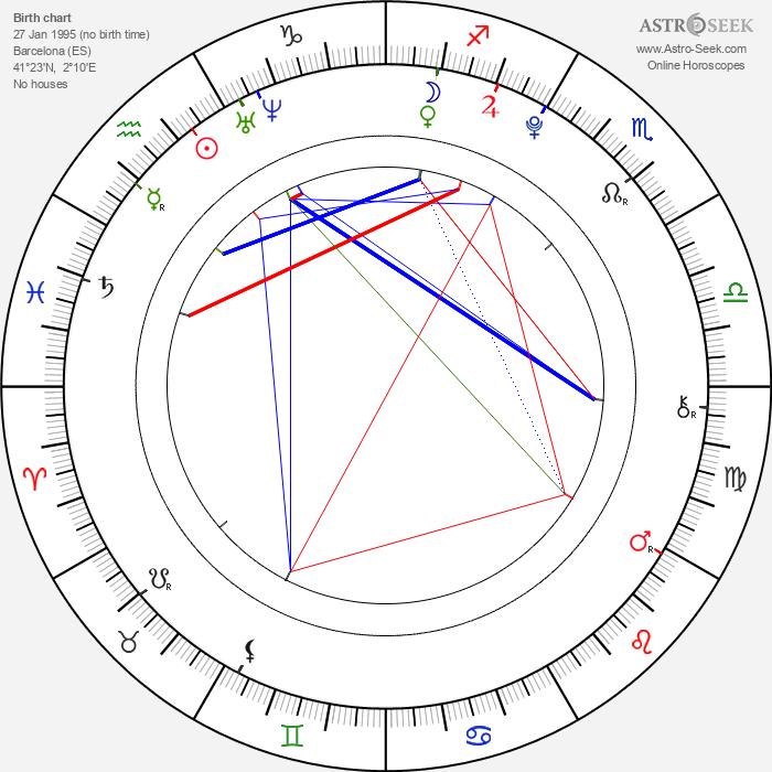 Àlex Monner - Astrology Natal Birth Chart