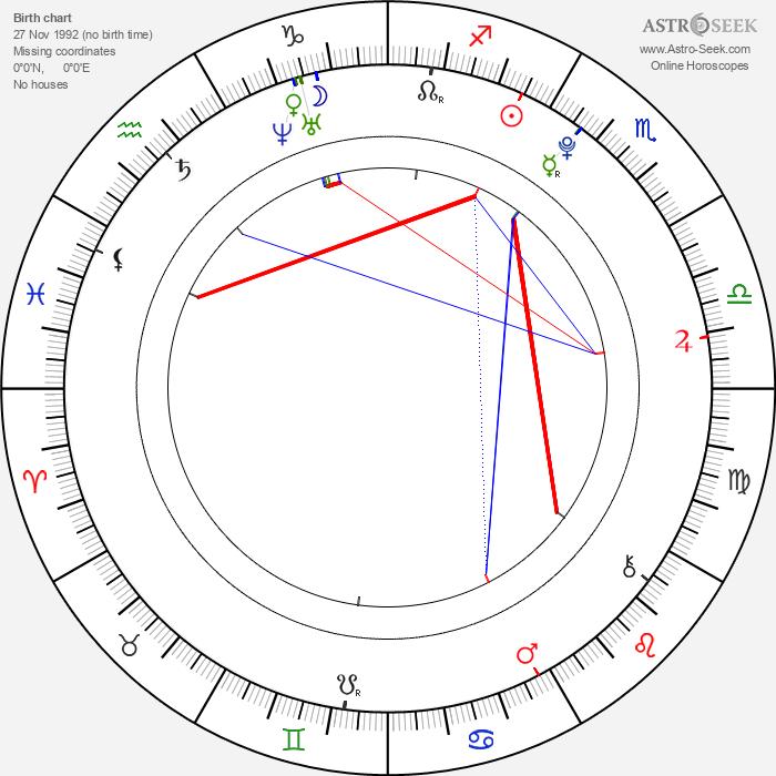 Alex Neuberger - Astrology Natal Birth Chart