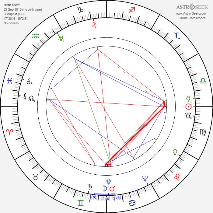 Alex Tarics - Astrology Natal Birth Chart
