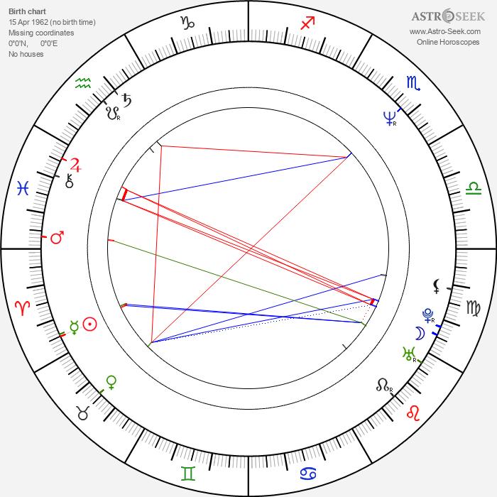 Alex Veadov - Astrology Natal Birth Chart