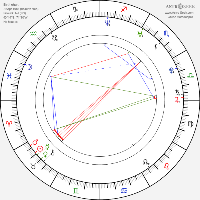 Alex Vincent - Astrology Natal Birth Chart