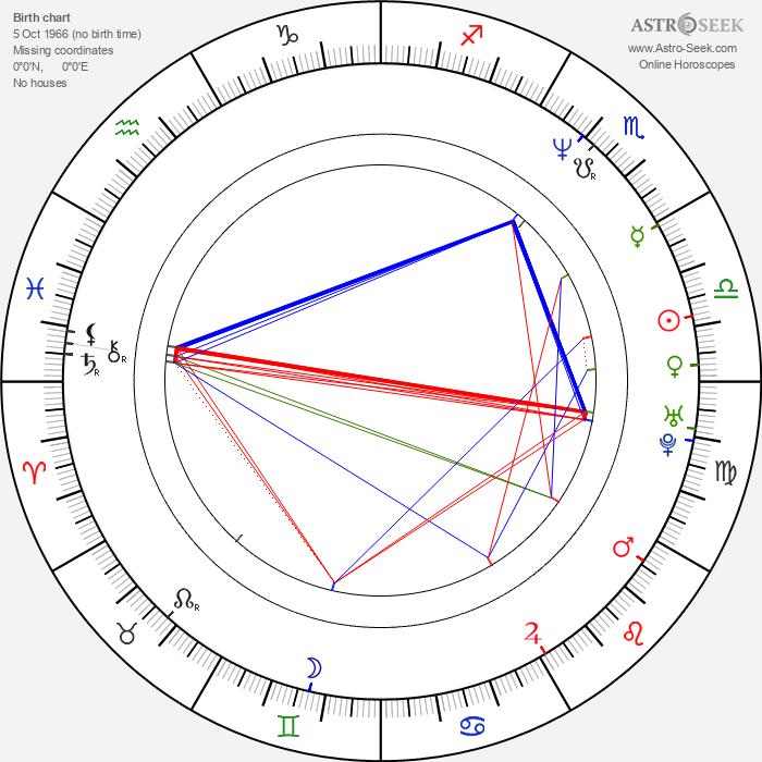 Alex Wurman - Astrology Natal Birth Chart