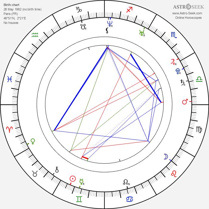 Alexa Davalos - Astrology Natal Birth Chart