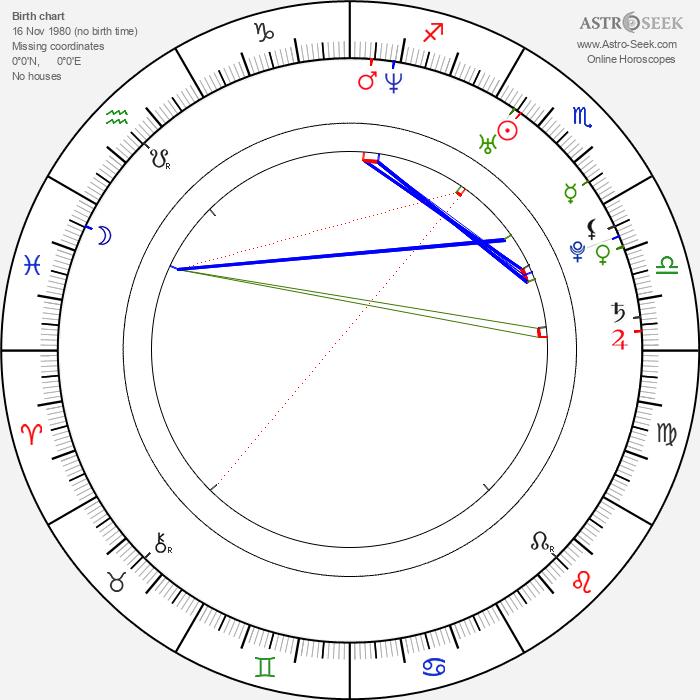 Alexa Havins - Astrology Natal Birth Chart