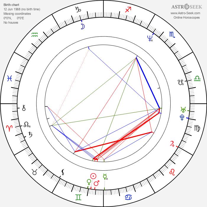 Alexa Maria Surholt - Astrology Natal Birth Chart