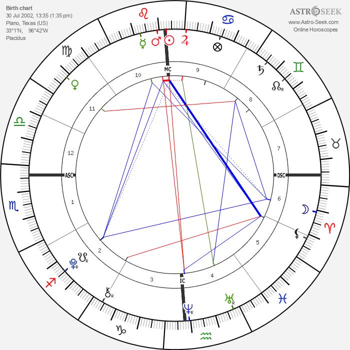 Alexa Marie Aikman - Astrology Natal Birth Chart
