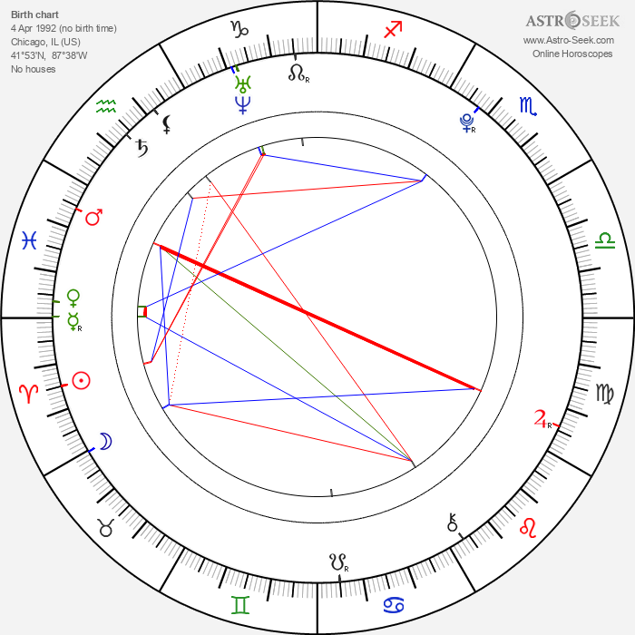 Alexa Nikolas - Astrology Natal Birth Chart
