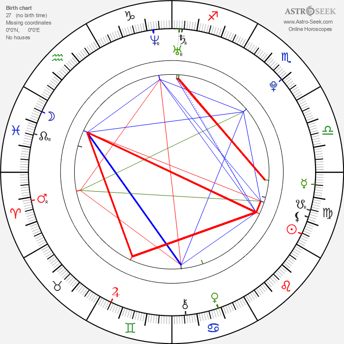Alexa PenaVega - Astrology Natal Birth Chart