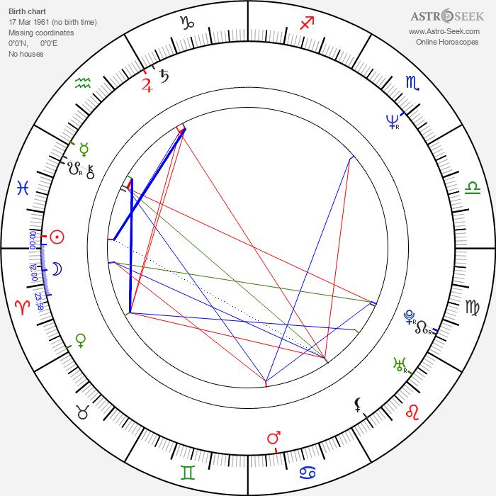 Alexander Bard - Astrology Natal Birth Chart