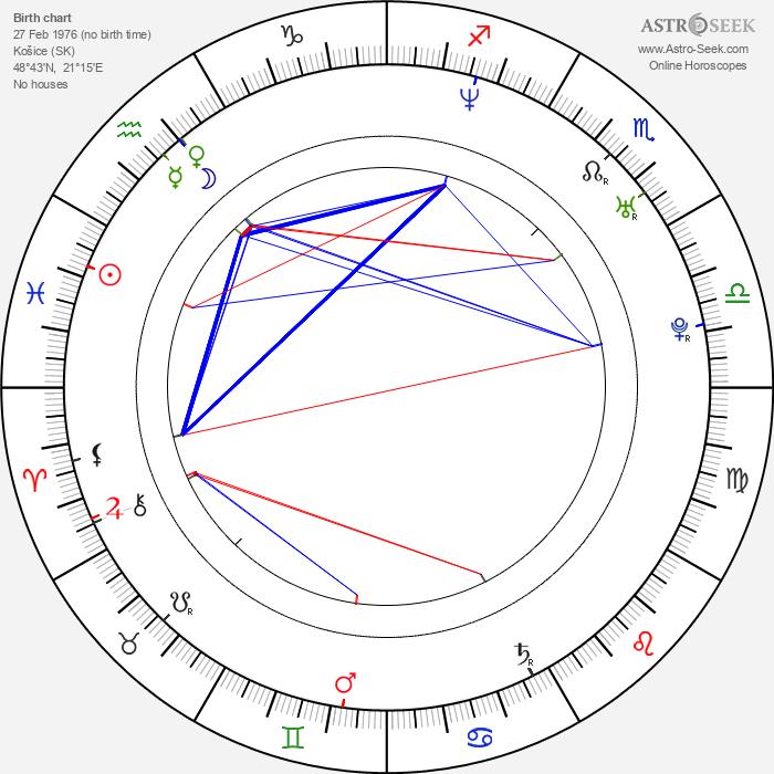 Alexander Bárta - Astrology Natal Birth Chart