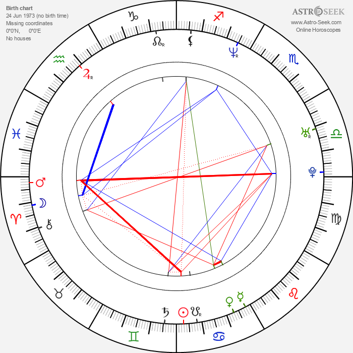 Alexander Beyer - Astrology Natal Birth Chart