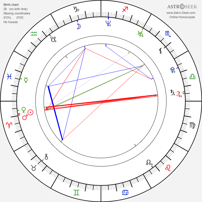 Alexander Fehling - Astrology Natal Birth Chart