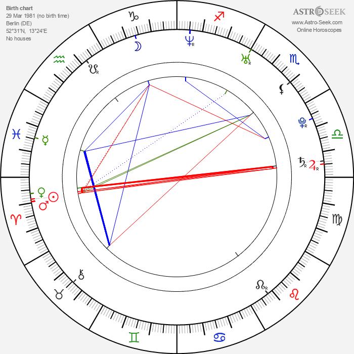 Alexander Fehling - Astrology Natal Birth Chart