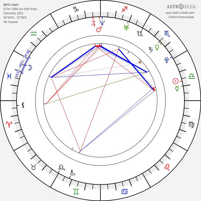 Alexander Gazsi - Astrology Natal Birth Chart
