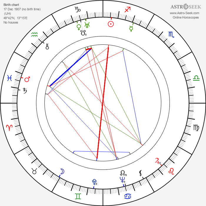 Alexander Hammid - Astrology Natal Birth Chart