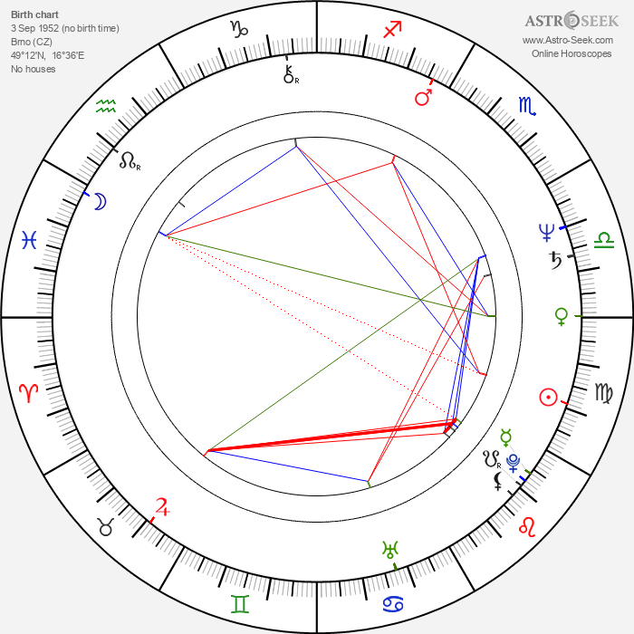 Alexander Hemala - Astrology Natal Birth Chart
