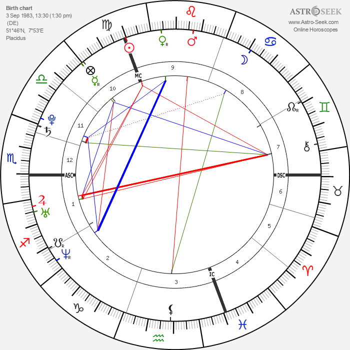 Alexander Klaws - Astrology Natal Birth Chart
