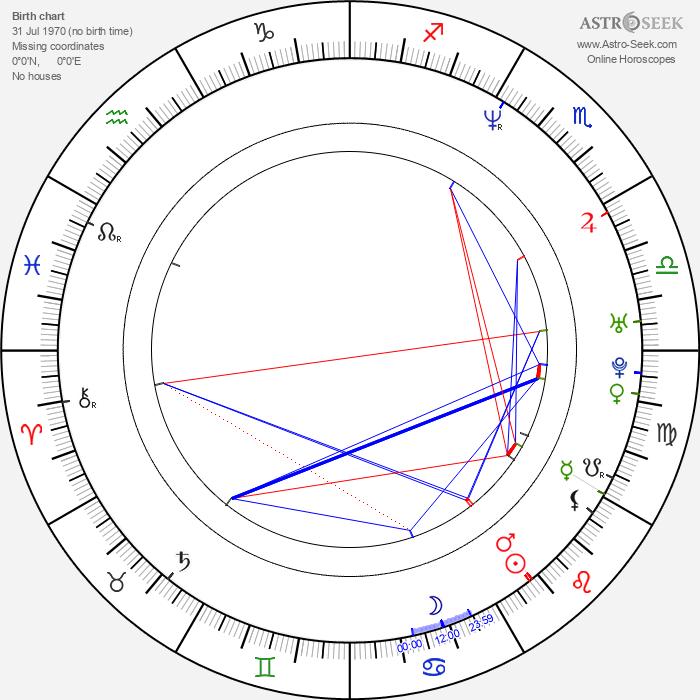 Alexander Krull - Astrology Natal Birth Chart