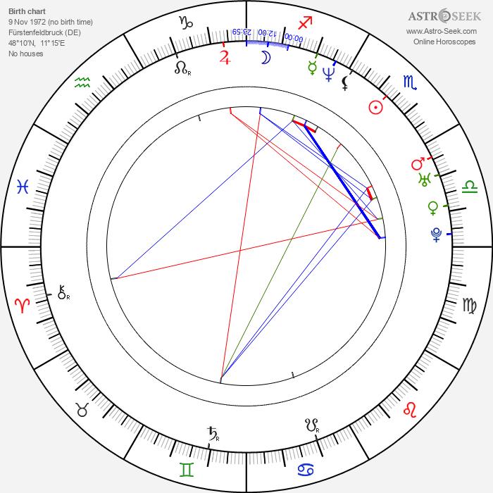 Alexander Mazza - Astrology Natal Birth Chart