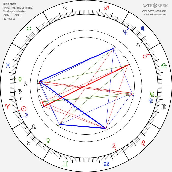 Alexander Minajev - Astrology Natal Birth Chart