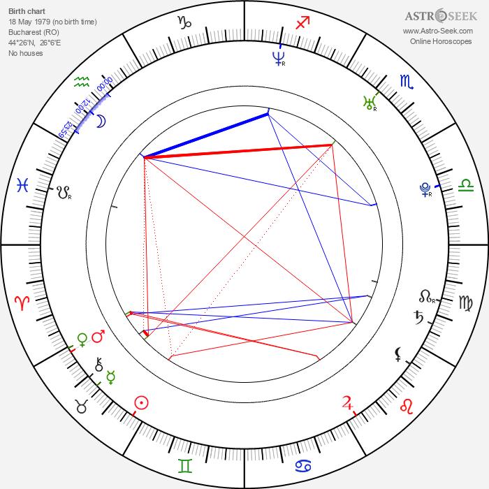 Alexander Nanau - Astrology Natal Birth Chart