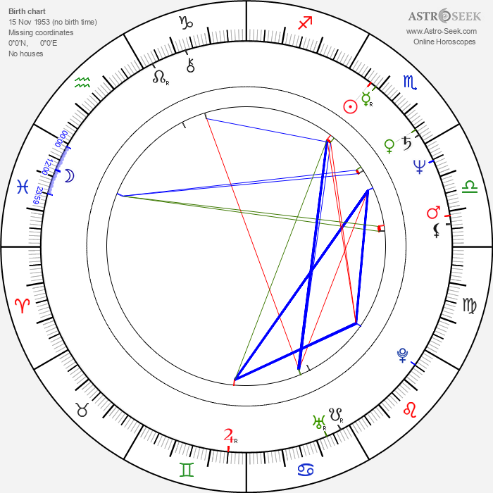 Alexander O'Neal - Astrology Natal Birth Chart
