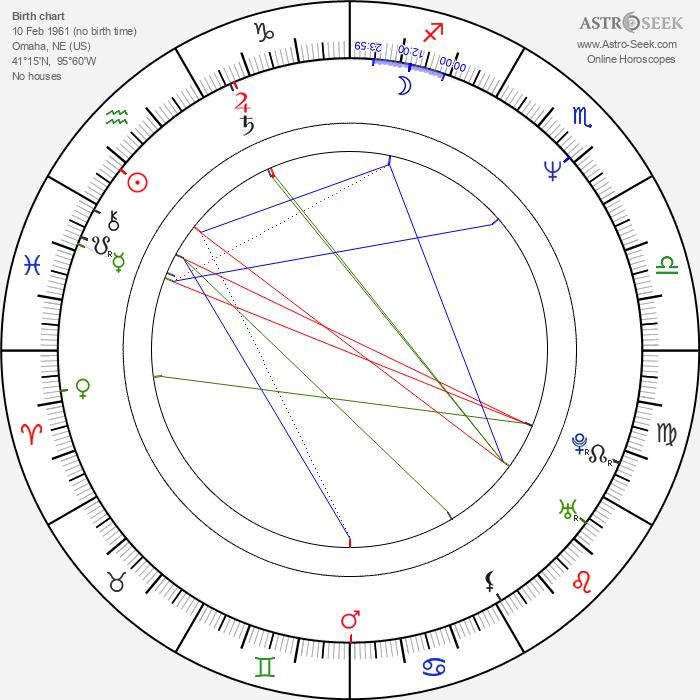 Alexander Payne - Astrology Natal Birth Chart