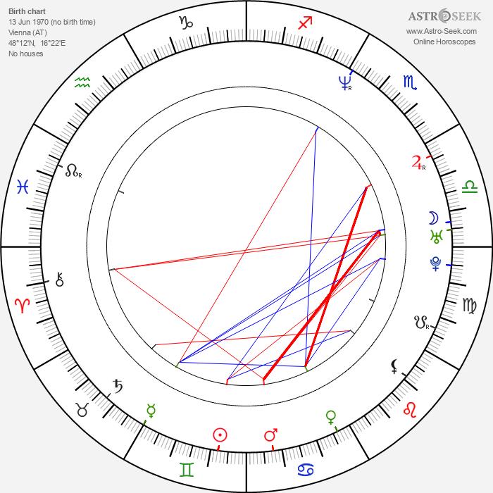 Alexander Pschill - Astrology Natal Birth Chart