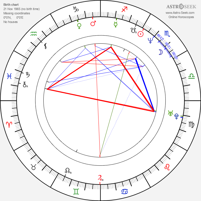 Alexander Siddig - Astrology Natal Birth Chart