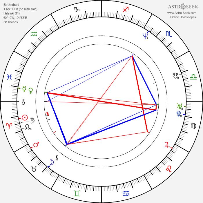 Alexander Stubb - Astrology Natal Birth Chart