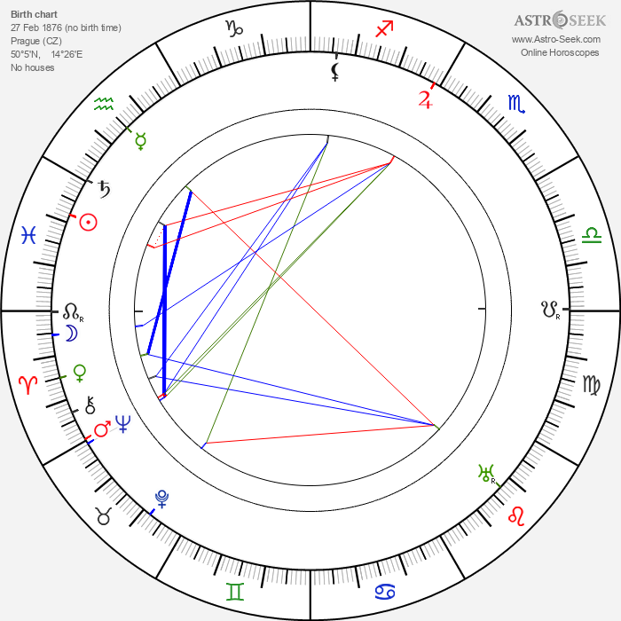 Alexander Třebovský - Astrology Natal Birth Chart