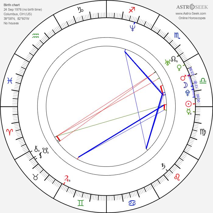Alexander Vesha - Astrology Natal Birth Chart