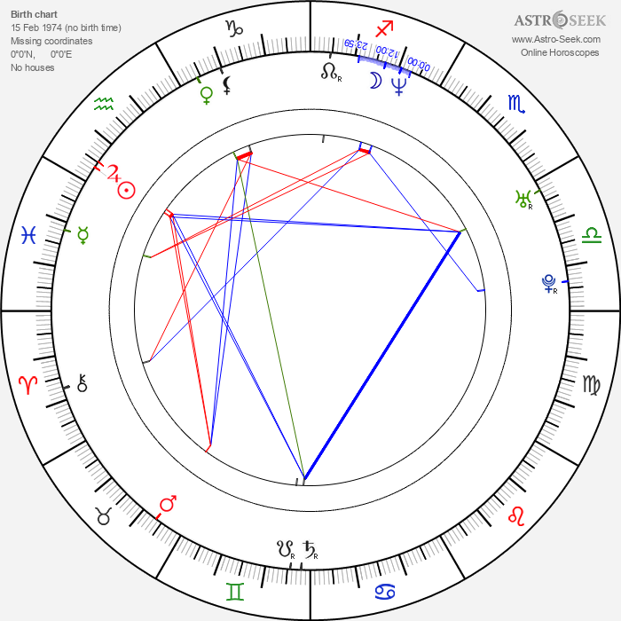 Alexander Wurz - Astrology Natal Birth Chart