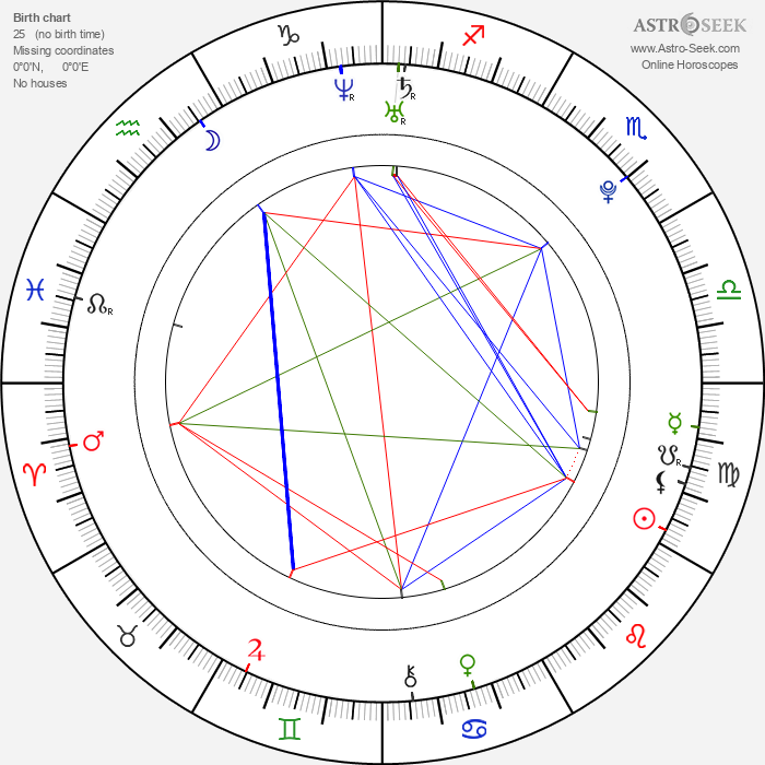 Alexandra Burke - Astrology Natal Birth Chart