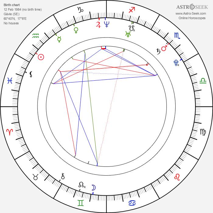 Alexandra Dahlström - Astrology Natal Birth Chart