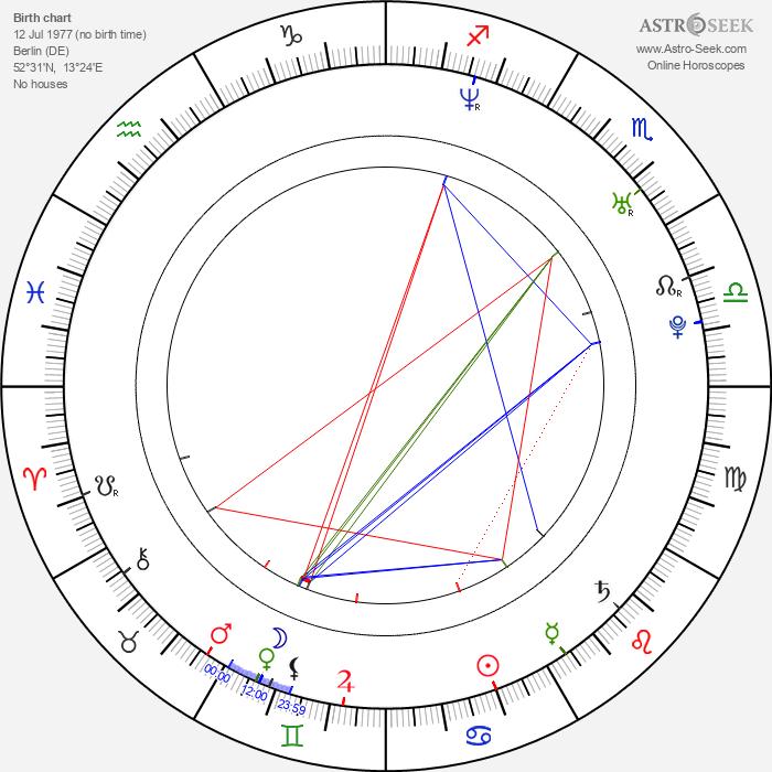 Alexandra Finder - Astrology Natal Birth Chart