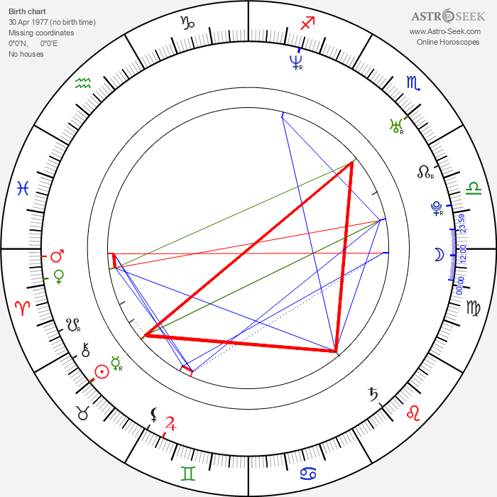 Alexandra Holden - Astrology Natal Birth Chart