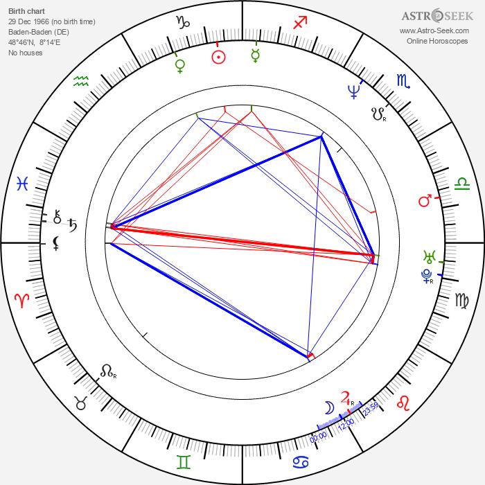 Alexandra Kamp-Groeneveld - Astrology Natal Birth Chart