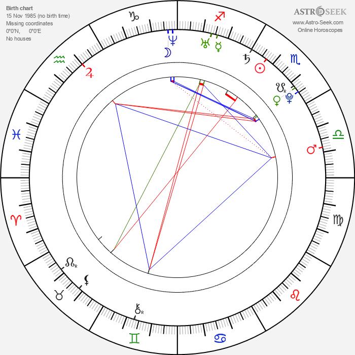 Alexandra Kelly - Astrology Natal Birth Chart