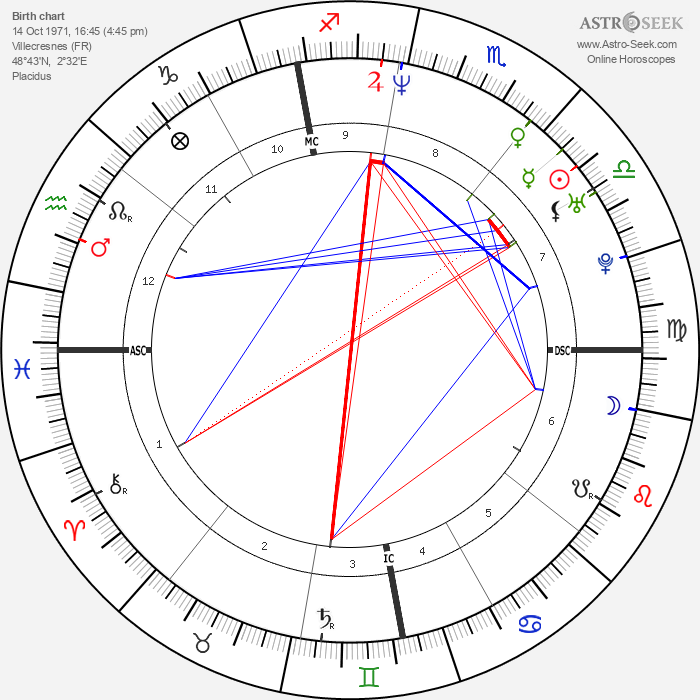 Alexandra Lamy - Astrology Natal Birth Chart