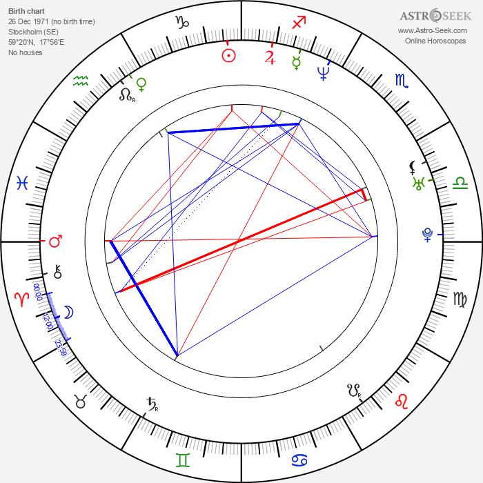 Alexandra Rapaport - Astrology Natal Birth Chart