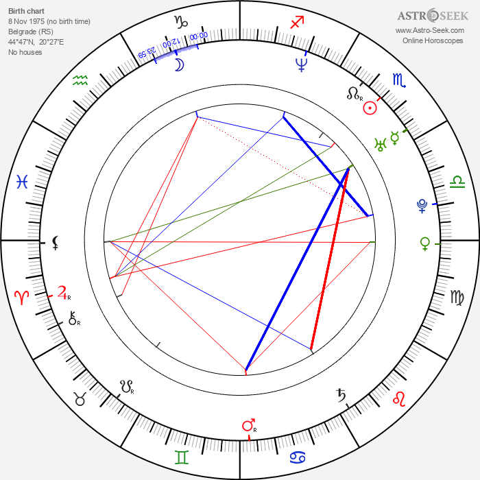 Alexandra Udženija - Astrology Natal Birth Chart