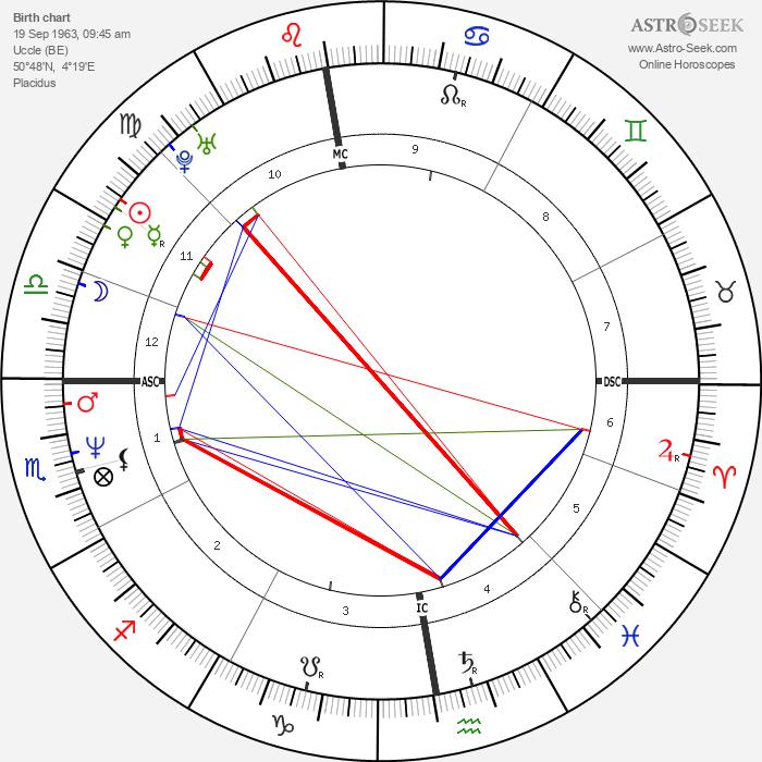 Alexandra Vandernoot - Astrology Natal Birth Chart