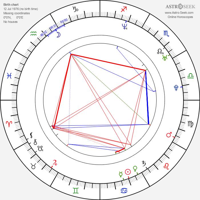 Alexandra Wescourt - Astrology Natal Birth Chart