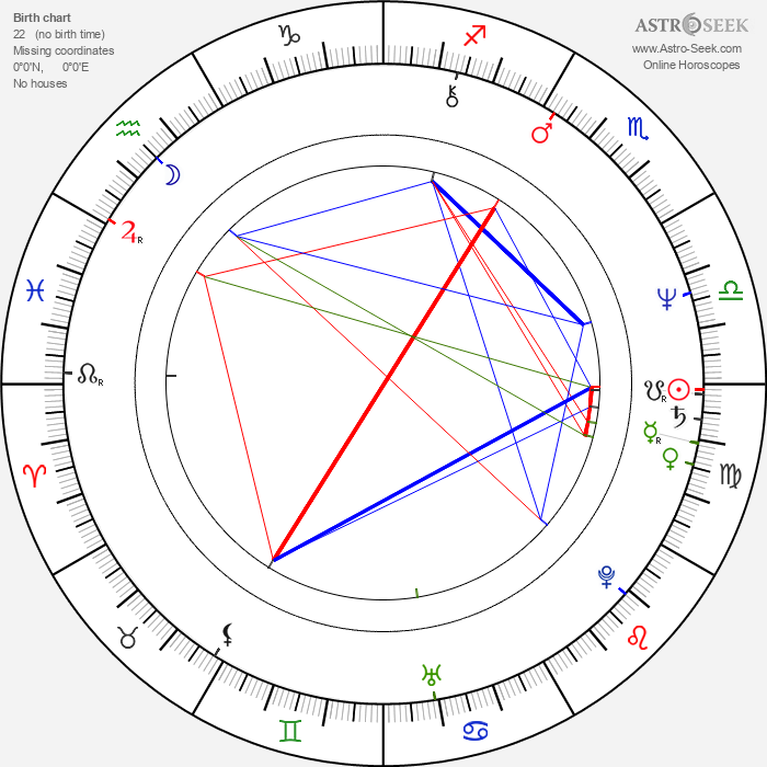 Alexandra Záborská - Astrology Natal Birth Chart