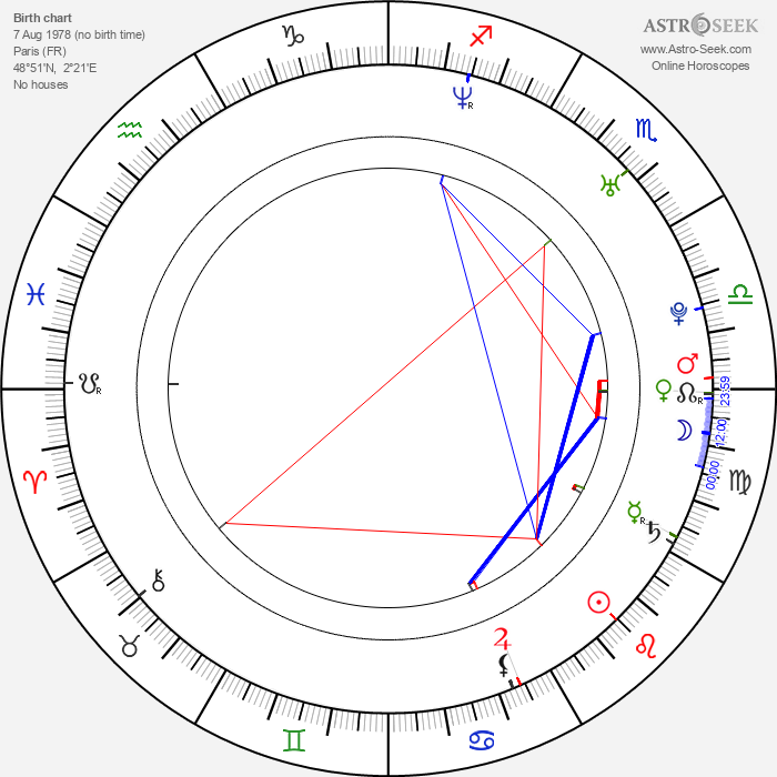 Alexandre Aja - Astrology Natal Birth Chart