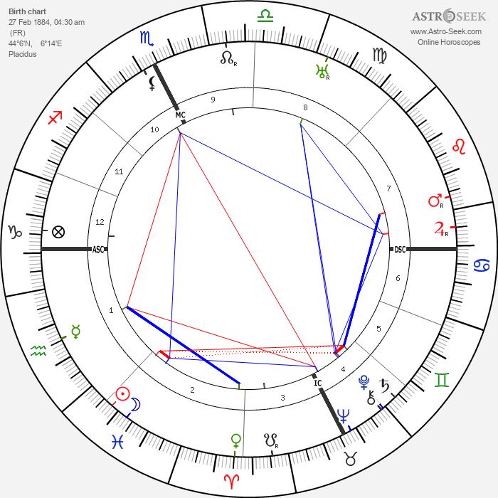 Alexandre Arnoux - Astrology Natal Birth Chart