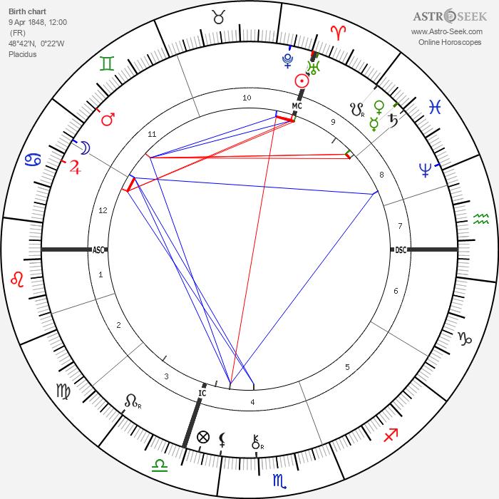 Alexandre Bisson - Astrology Natal Birth Chart